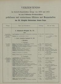 Verlustlisten Sachsen 1870/71